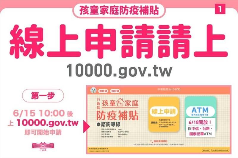 孩童家庭防疫補貼線上申請順利,行政院長蘇貞昌表示,十八日後陸續入帳。(圖取自蘇揆臉書)