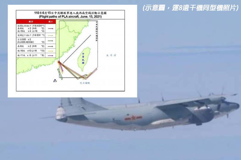 國軍今日發布的圖資顯示,4架次「轟-6」轟炸機、1架次「運-8」遠干機、1架次「運-8」反潛機以及4架次「殲-16」戰鬥機,一路自我國西南空域繞飛至我東南空域後折返。(本報合成)