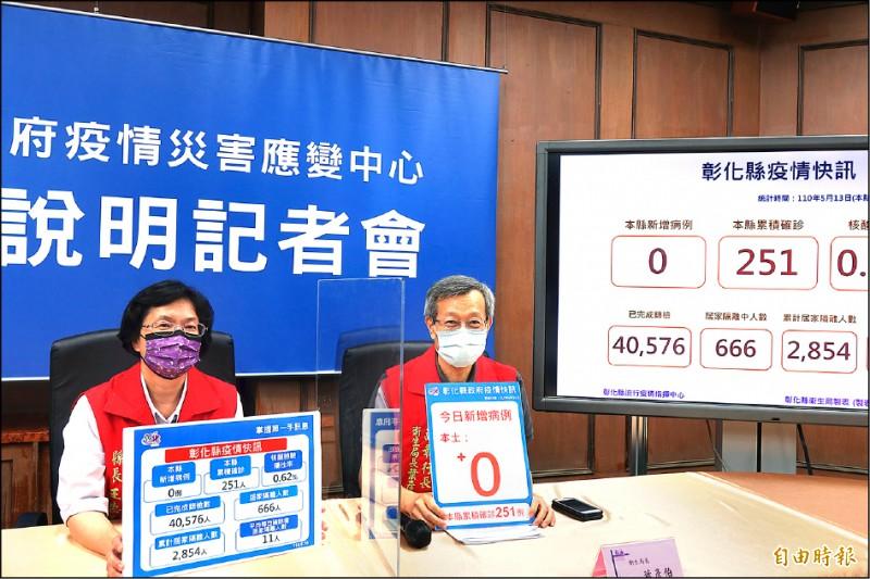 彰化縣長王惠美(左)、衛生局長葉彥伯(右)昨天召開記者會表示,新增確診人數是「加零」。(記者劉曉欣攝)