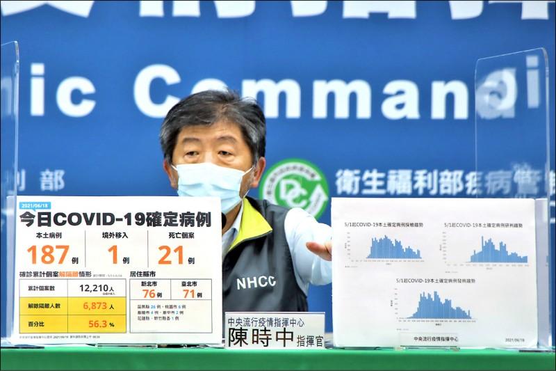 對於台美合作生產疫苗,衛福部長陳時中昨答覆媒體時說,之前有談判代工疫苗,但沒談成,如今台灣已有技術平台,是談mRNA疫苗代工的好時機。(指揮中心提供)