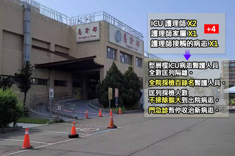 國軍桃園總醫院有員工確診武肺陽性。(記者李容萍翻攝、本報後製)