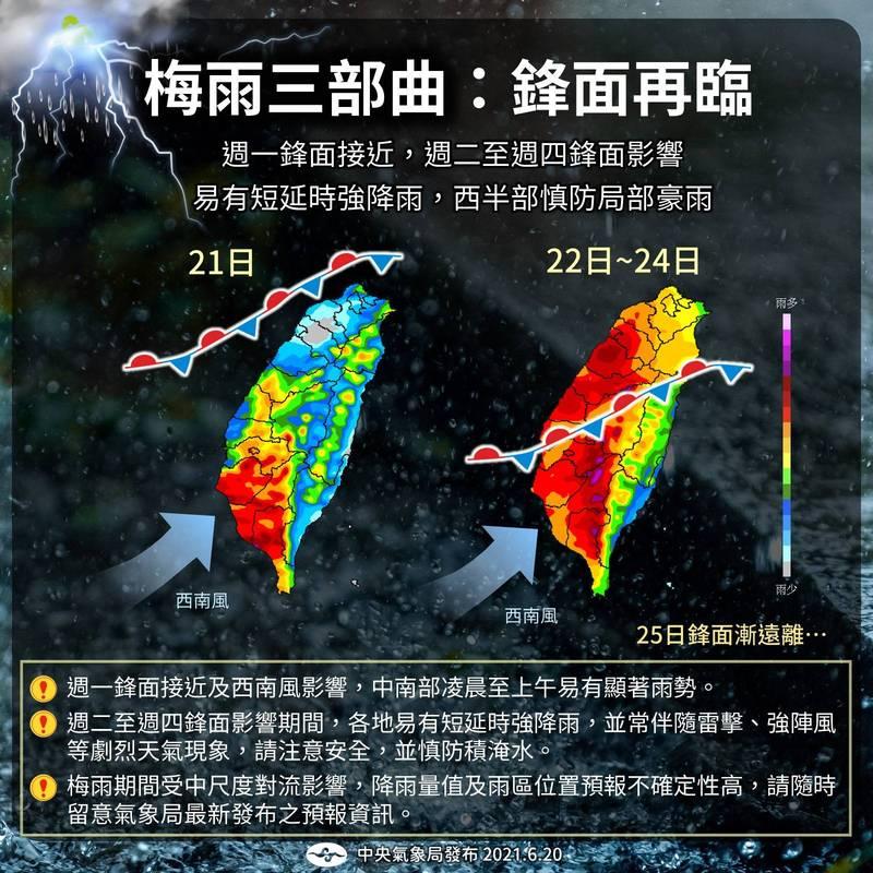梅雨三部曲報到!劇烈雨勢恐致災 一張圖看懂一週降雨情形