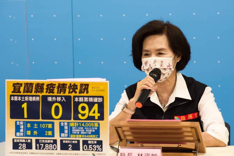 宜蘭縣昨新增1例案14083鬧失蹤,人在台北市被找到。(宜蘭縣政府提供)
