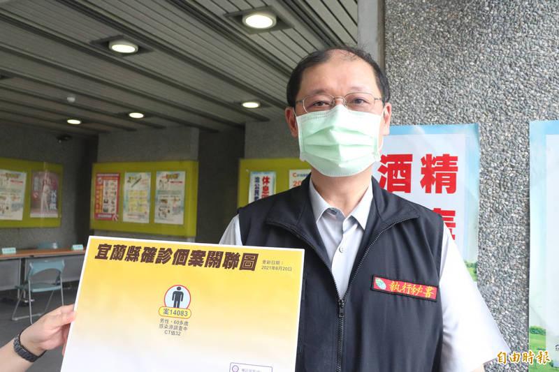 台北市衛生局昨晚通報宜縣,表示14083於昨晚被台北市社會局找到,初步了解,該個案18日曾為了端午節,自行騎機車從雙北回到宜蘭家中祭祖。(記者林敬倫攝)