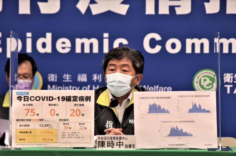 針對6月28日是否可能解封,中央流行疫情指揮中心指揮官陳時中表示,政策尚未做最後決定,但已有幾個方向,各部會評估中,有確定再宣布。(指揮中心提供)