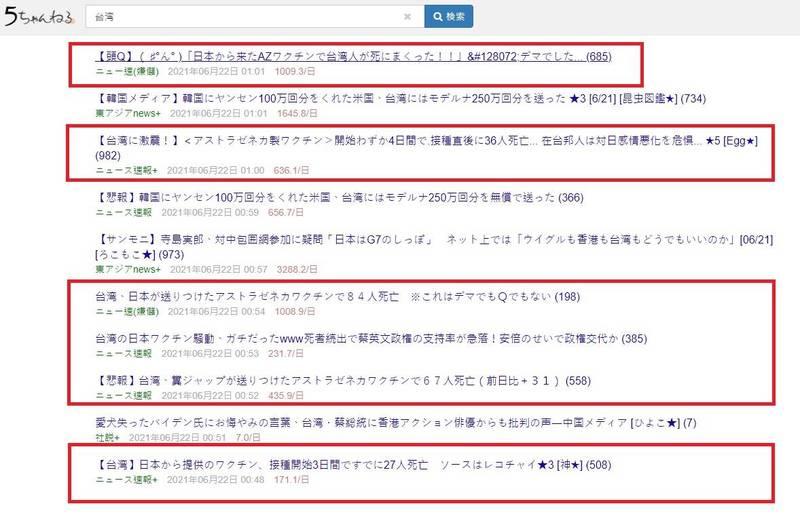 近日日本「5ch」有關台灣的文章,有多篇提到AZ疫苗施打後出現死亡情形的案例,不少日本網友對此憂心忡忡,擔心會影響台灣人對日本的看法。(擷取自5ch)