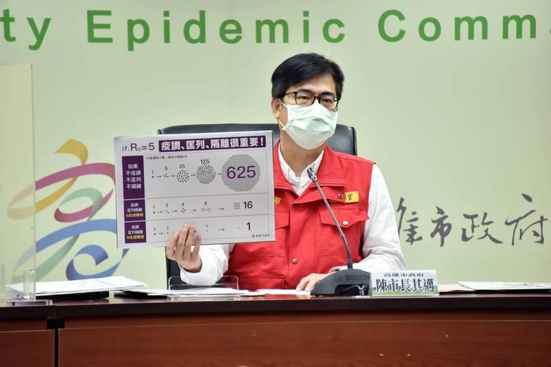 雖然高雄市目前疫情穩定,但市長陳其邁對微解封仍持觀望態度,直指非常擔心雙北的疫調。(高雄市政府提供)