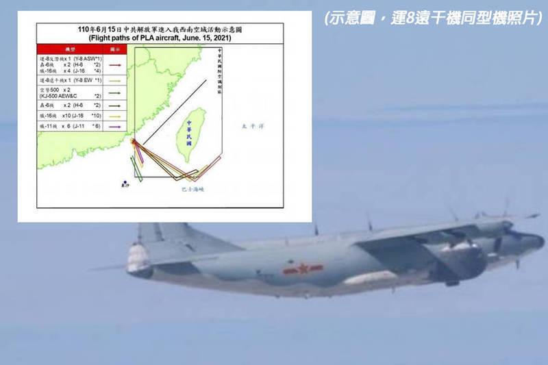 中共上週4架次「轟-6」轟炸機、1架次「運-8」遠干機、1架次「運-8」反潛機以及4架次「殲-16」戰鬥機,一路自我國西南空域繞飛至我東南空域後折返。(本報合成)