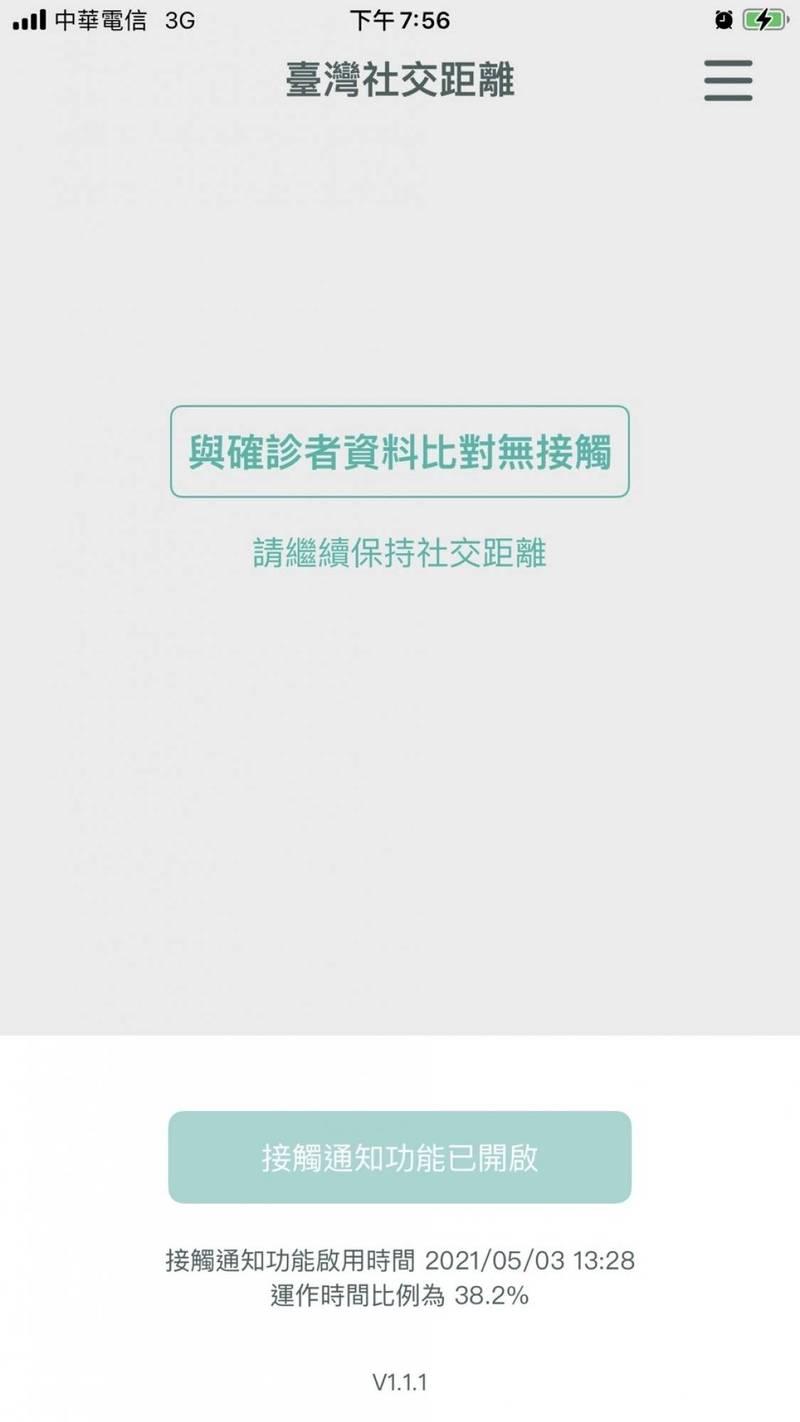 杜奕瑾建議北農人員可安裝「臺灣社交距離」APP,並在出入口檢查是否有安裝。(資料照)