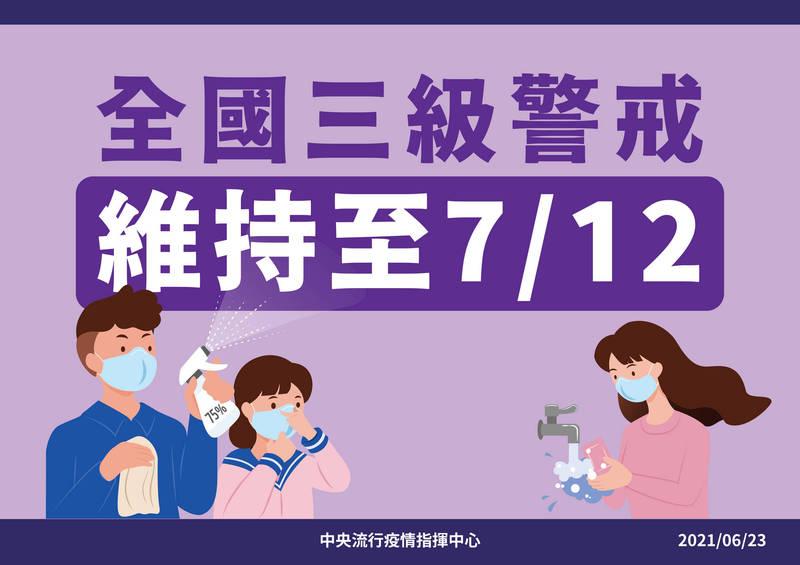 陳時中:三級警戒3度延長至7/12