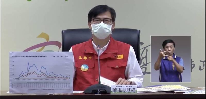 [新聞] 恩主公事件甩鍋新北?陳其邁:是提醒要「抓漏」