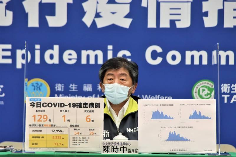 中央流行疫情指揮中心指揮官陳時中說,EUA的審查是獨立委員會而非固定,會針對不同的審查項目委任相關領域的專家。(圖由指揮中心提供)