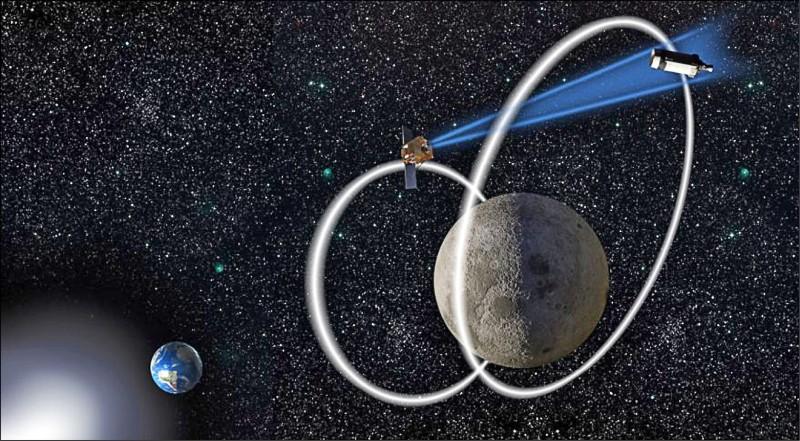 美国空军研究实验室廿三日发布报告「月球轨道面太空入门」,指出美军太空部队正在准备拓展太空防御系统,至可能成为新的军事前线的月球及邻近区域。(取自美国空军研究实验室)(photo:LTN)