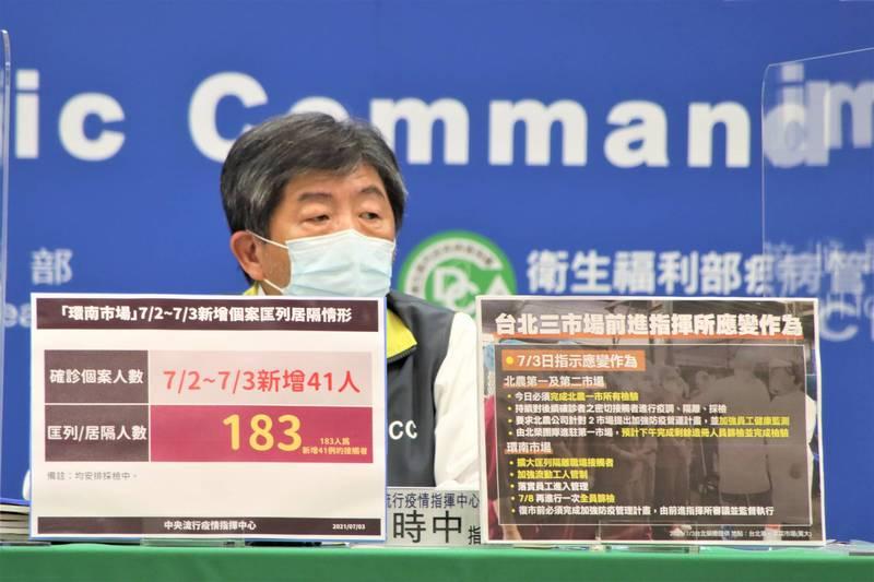 台北3座市場內設篩檢站 陳時中透露原因 - 生活 - 自由時報電子報