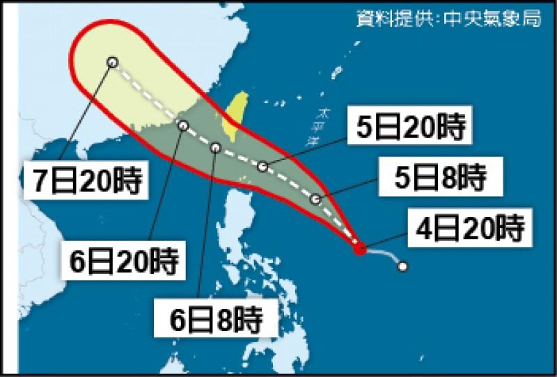 熱帶低氣壓(TD07)路徑潛勢圖