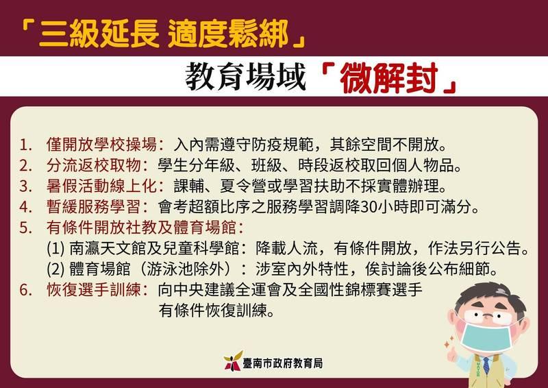 因應三級疫情警戒延長,台南市教育局宣布校園「微解封」配套措施。(圖由台南市教育局提供)