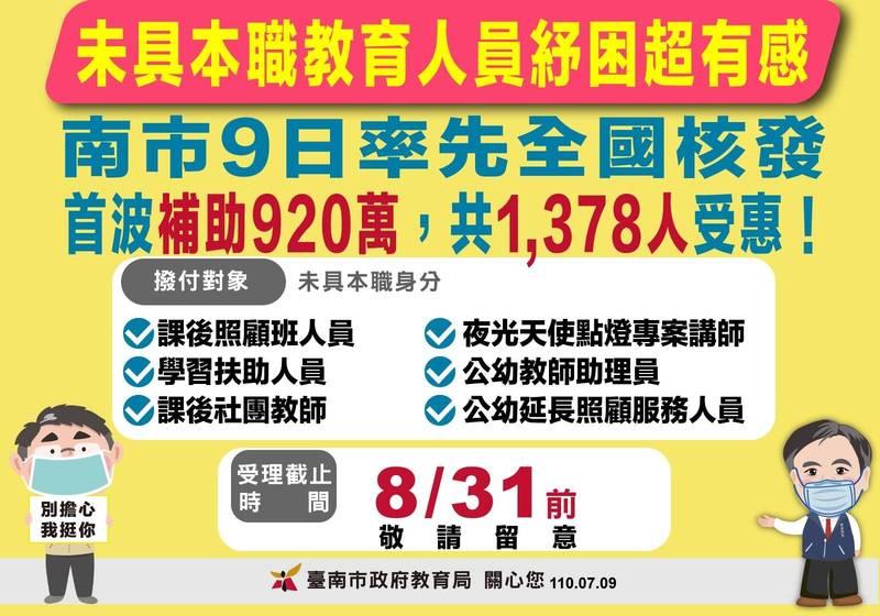 南市「搶頭香」,今天率先撥發鐘點教師的紓困補助。(台南市教育局提供)