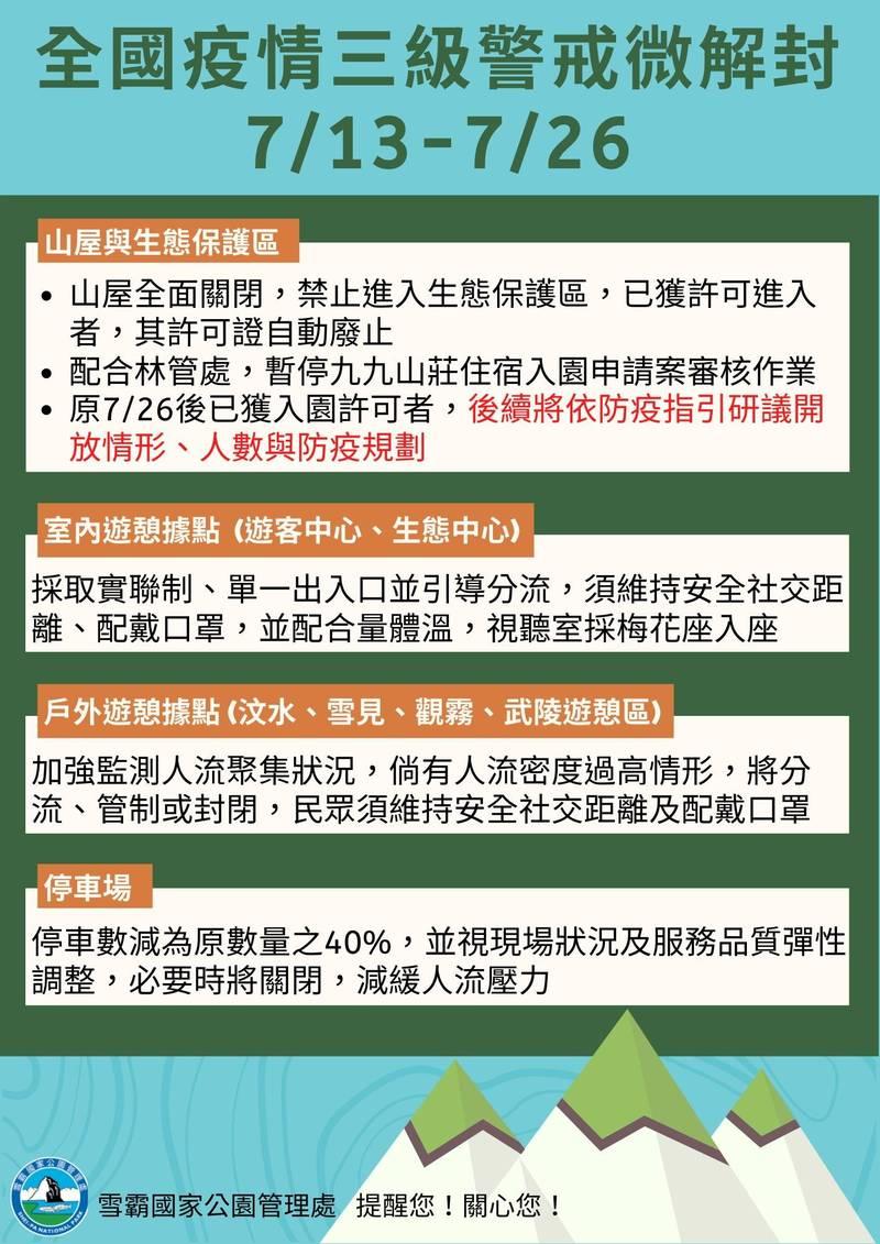 雪霸國家公園管理處因應13至26日三級警戒微解封,訂出相關防疫措施。(圖:雪管處提供)