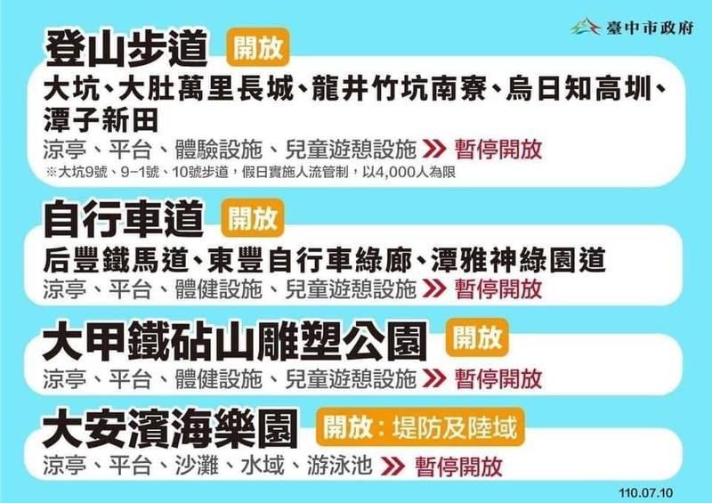 台中市登山步道市府還未宣佈是否開放,網路已出現假訊息引發瘋傳。(取自臉書)