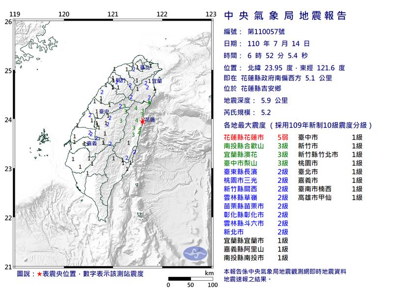 花蓮縣吉安鄉在今(14日)上午6時52分發生芮氏規模5.2、深度5.9公里的地震,震央位於花蓮縣政府南偏西方5.1 公里,最大震度5弱。(圖擷取自中央氣象局)
