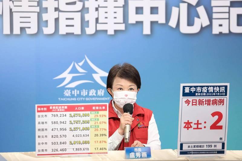 中央與高雄市政府已經解釋,但台中市長盧秀燕,仍一再質疑抨擊,中央配發疫苗對台中市不公平。(中市政府提供)