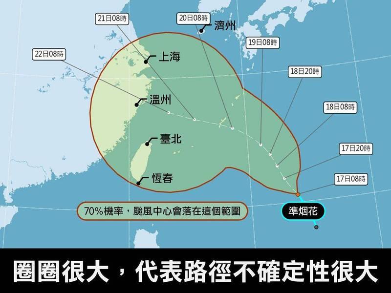 氣象粉專「台灣颱風論壇 天氣特急」說,準颱風烟花的路徑預測圖中,紅色圈圈代表颱風中心落點的預測,並不代表「暴風圈」預測範圍,也就是說目前的路徑預測存在很大的不確定性。(圖取自臉書_台灣颱風論壇 天氣特急)