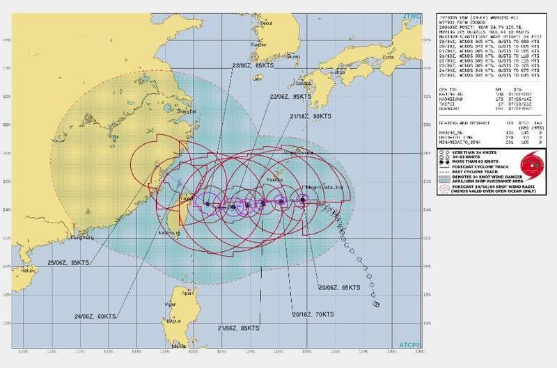 美軍聯合颱風警報中心(JTWC)模擬圖顯示,颱風20日至23日持續慢速向台灣靠近,全台都將持續進入颱風的8級風暴風區內。(圖取自JTWC)