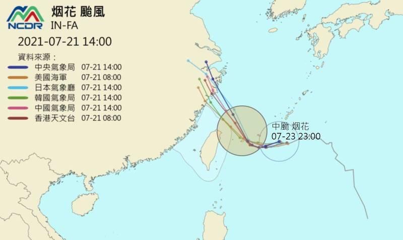 各國預報模式皆認為,烟花未來路徑將逐漸北偏,也代表暴風影響陸地範圍變小。(取自國家災害防救科技中心)