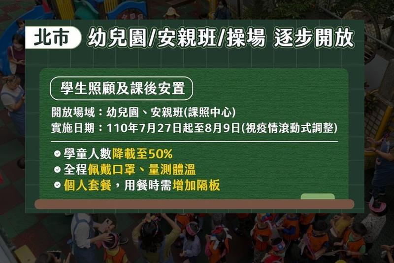 台北市政府教育局今宣布,幼兒園、安親班將於7月27日微解封,收托數降載一半,以醫護、警消、低收及中低收、雙薪但無其他照顧者、經專案評估核准等五類子女優先。(北市提供、資料照,本報合成)