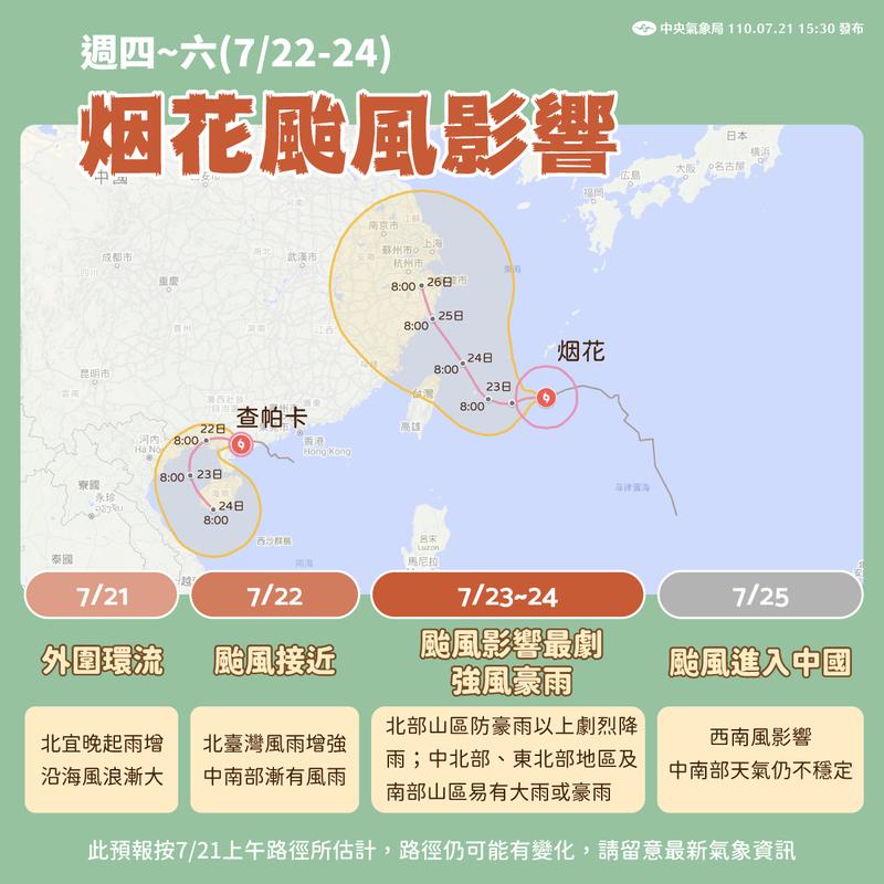 中央氣象局指出,颱風「烟花」整體影響時間長,北台灣累積雨量大,「請做好防颱、防淹準備」。(圖取自中央氣象局)