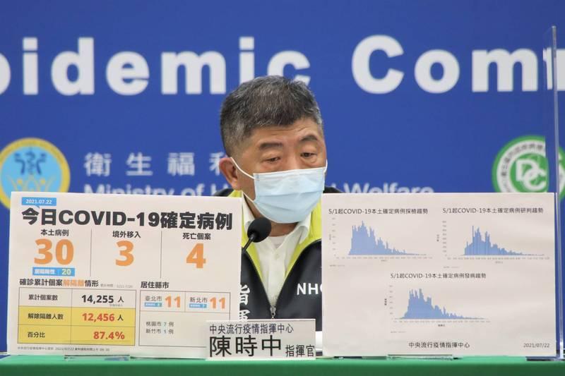 我國自7月12日調整規定莫德納武漢肺炎疫苗,部分類別的兩劑必須間隔10-12週,中央流行疫情指揮中心今天(22日)表示,這樣的調整是參考國際的接種建議。圖為指揮官陳時中。(圖由指揮中心提供)