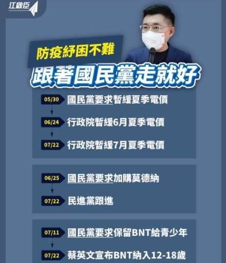 國民黨主席江啟臣下午在臉書諷刺民進黨,「防疫紓困不難,跟著國民黨走就好。」(擷取自江啟臣臉書)
