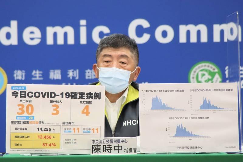 指揮官陳時中表示,目前沒有國家開始打第3劑,今年先以拚涵蓋率為目標,未來全數打完1、2劑疫苗後,就會展開第3劑追加計畫。(圖由指揮中心提供)