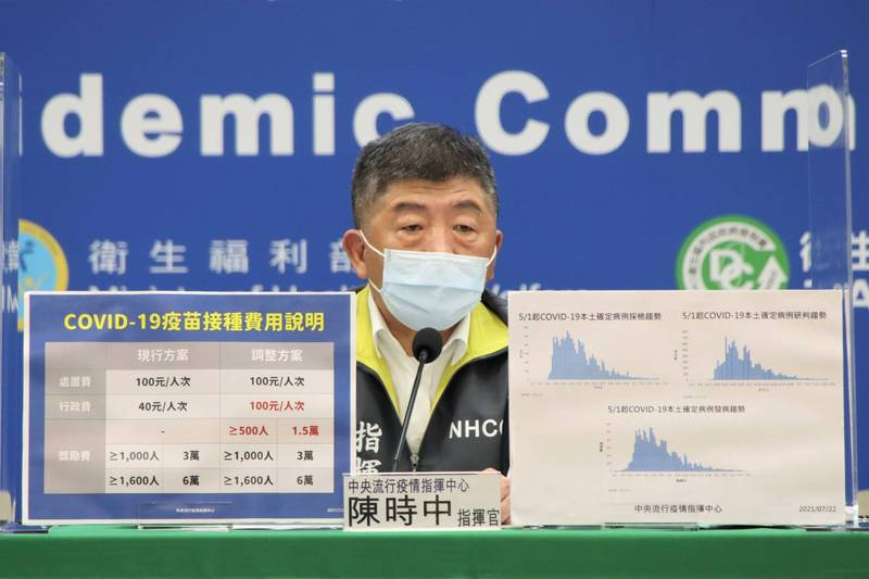 媒體追問中央流行疫情指揮中心,對於高端三期在國外進行,且收案人數比在台灣做的二期還少,指揮中心是否能接受這樣的試驗?指揮官陳時中回應,試驗結果仍需要經過台灣的審查。(圖由指揮中心提供)