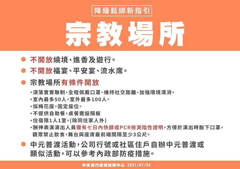 內政部今天宣布因應降二級的防疫指引。(內政部提供)