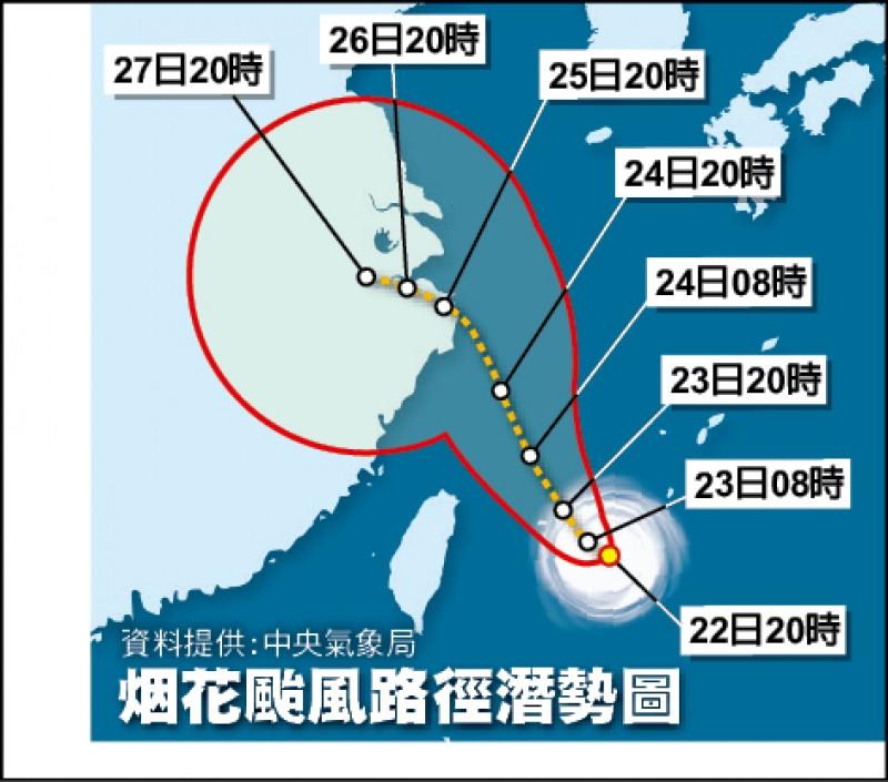 烟花颱風路徑潛勢圖