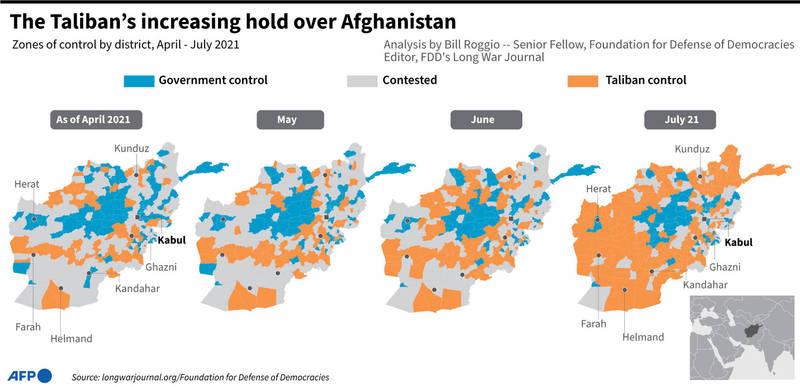 根據美國智庫保衛民主基金會(Foundation for Defense of Democracies)的分析,神學士(橙色)目前握有阿富汗的大部分區域,但各大城市仍在政府軍(藍色)的掌握中。(擷取自法新社)