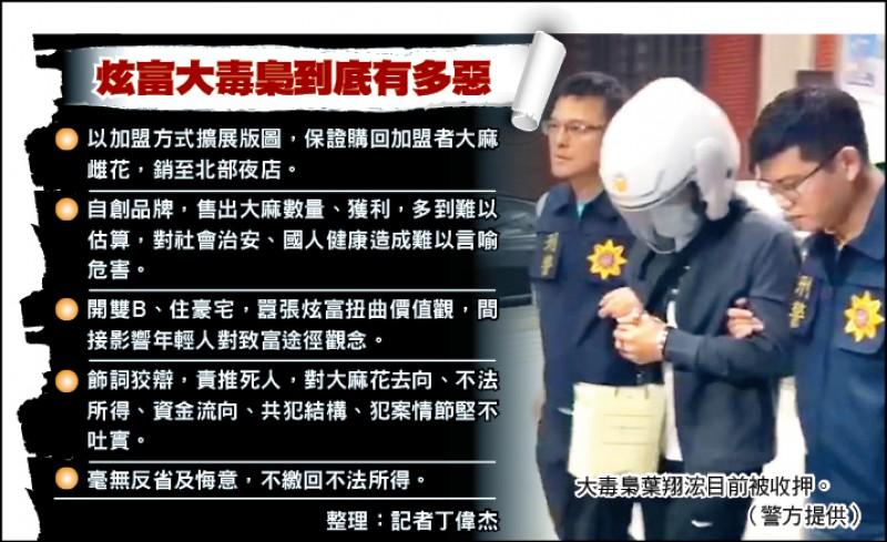 大毒梟葉翔浤目前被收押。 (警方提供)