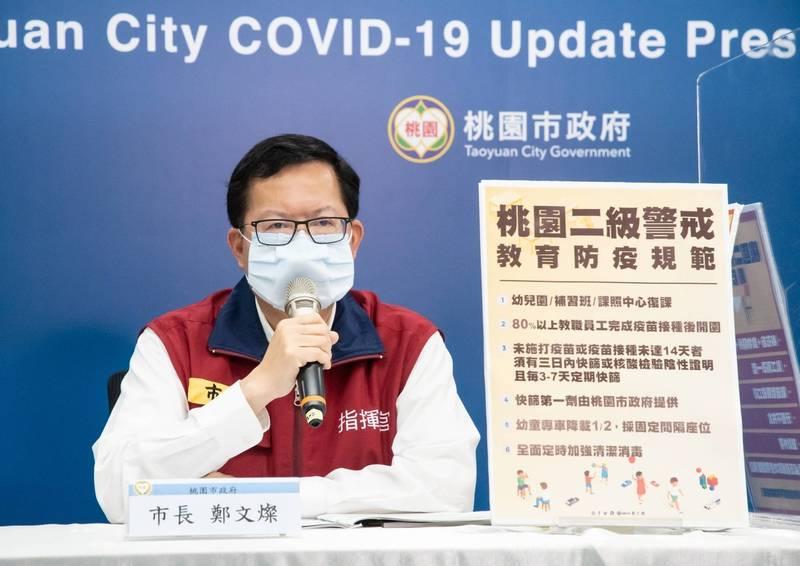 桃園市長鄭文燦說明全國三級警戒降為第二級後的相關規範。(桃園市政府提供)