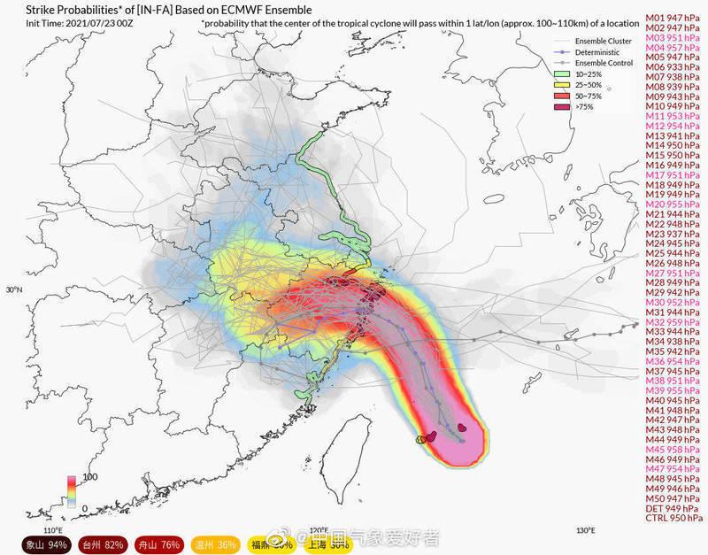 中方預估,颱風明天將在浙江省沿海一帶登陸,釋出的路徑圖被網友發現「形狀怪怪的」。(圖取自微博)