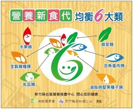 新竹縣社區營養推廣中心的「營養照護小卡」,搭配芎林鄉農會的蔬菜箱,趁著防疫深入民家。(圖由縣府提供)