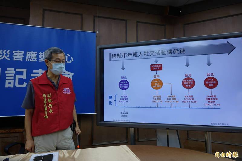 彰化縣衛生局長葉彥伯表示,跨縣市的年輕人特殊社交活動,往往也提高疫調的難度。(記者劉曉欣攝)