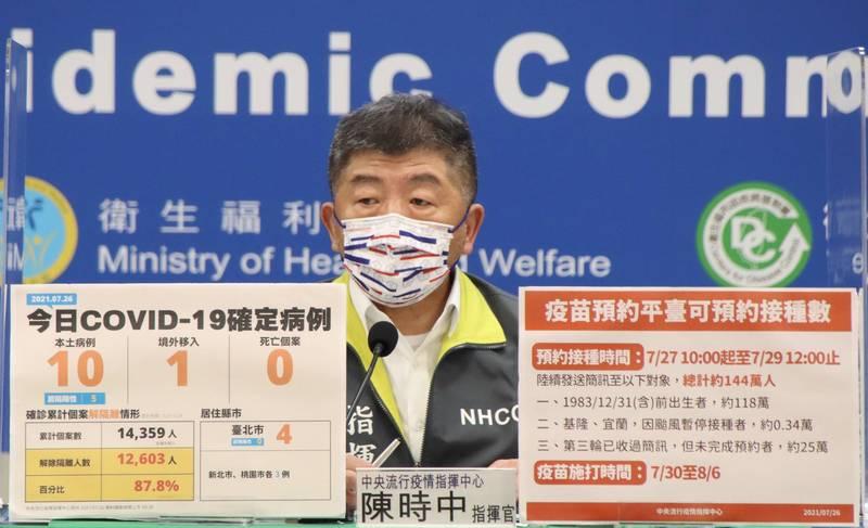 指揮中心指揮官陳時中今日表示,在台灣就學、工作的人,都還沒有一定打得到,沒有道理讓出國的人先,除非要前往的地方沒得打,風險較高,就會請大家犧牲一點,讓他們來打。(圖由指揮中心提供)
