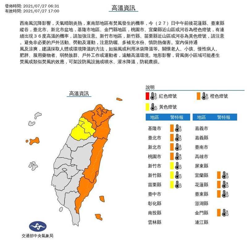 西南風沉降影響,台灣北部和東半部亮起高溫橙色燈號,中午前後須注意36度高溫。(中央氣象局提供)