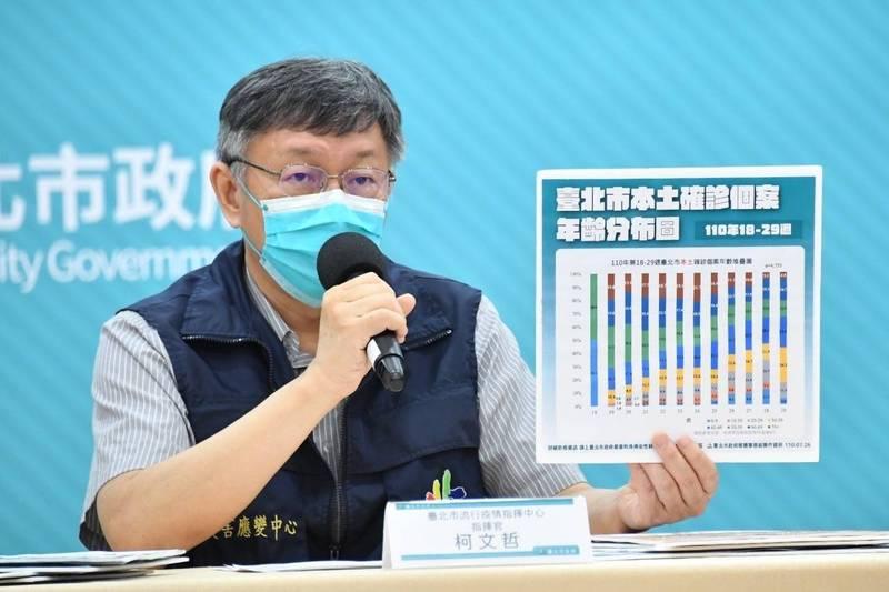 捷克捐3萬劑疫苗給台灣,柯文哲說,畢竟去年也曾送口罩給捷克,台灣和捷克會互相幫忙。(台北市政府提供)