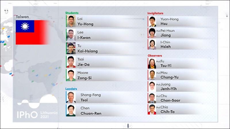 第五十一屆國際物理奧林匹亞競賽主辦國立陶宛在賽事開幕上,用Taiwan介紹台灣代表隊,更放上中華民國國旗。(取自網路)