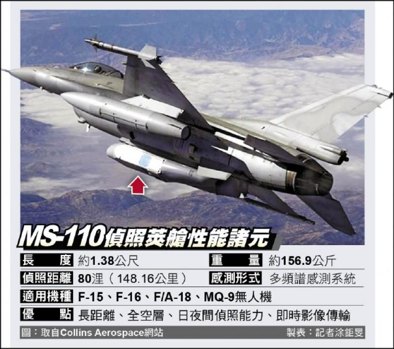 「MS-110」偵照莢艙性能諸元