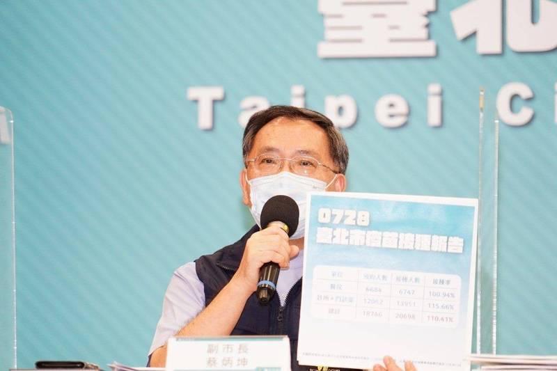中央第四輪疫苗預約截止,台北市副市長蔡炳坤說,第一梯次7月30日至8月3日的北市預約接種人數為8.7萬人,疫苗可勉強支應。(台北市政府提供)