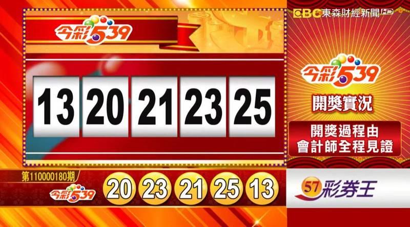 今彩539、39樂合彩開獎號碼。(圖擷取自東森財經新聞57彩券王)