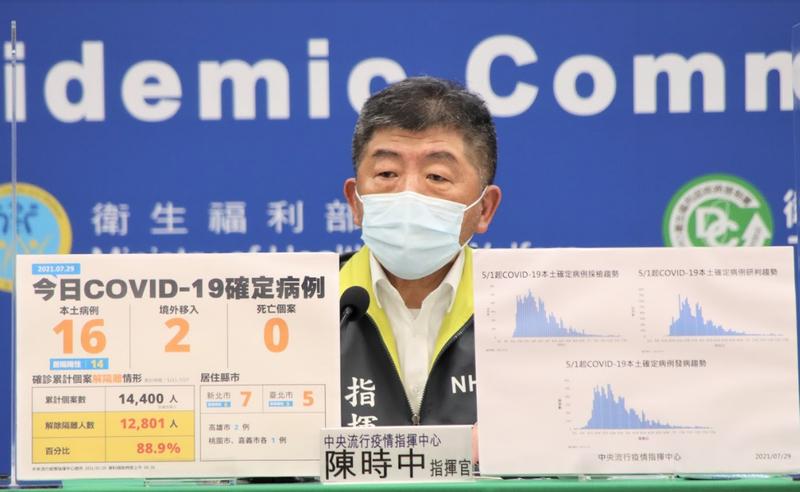 國產疫苗廠商聯亞還未通過EUA;中央流行疫情指揮中心指揮官陳時中說,他無法回答結果或何時通過,食藥署的審查很嚴謹。(指揮中心提供)